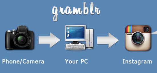 Bilgisayarından İnstagram'a Fotoğraf Yükle