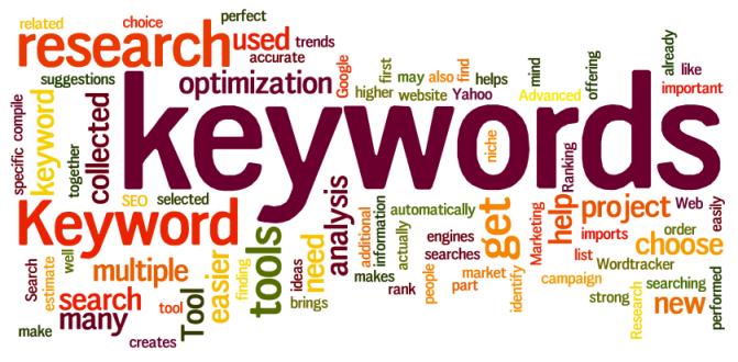 Google'ın Anahtar Kelime Planlayıcısı AdWords