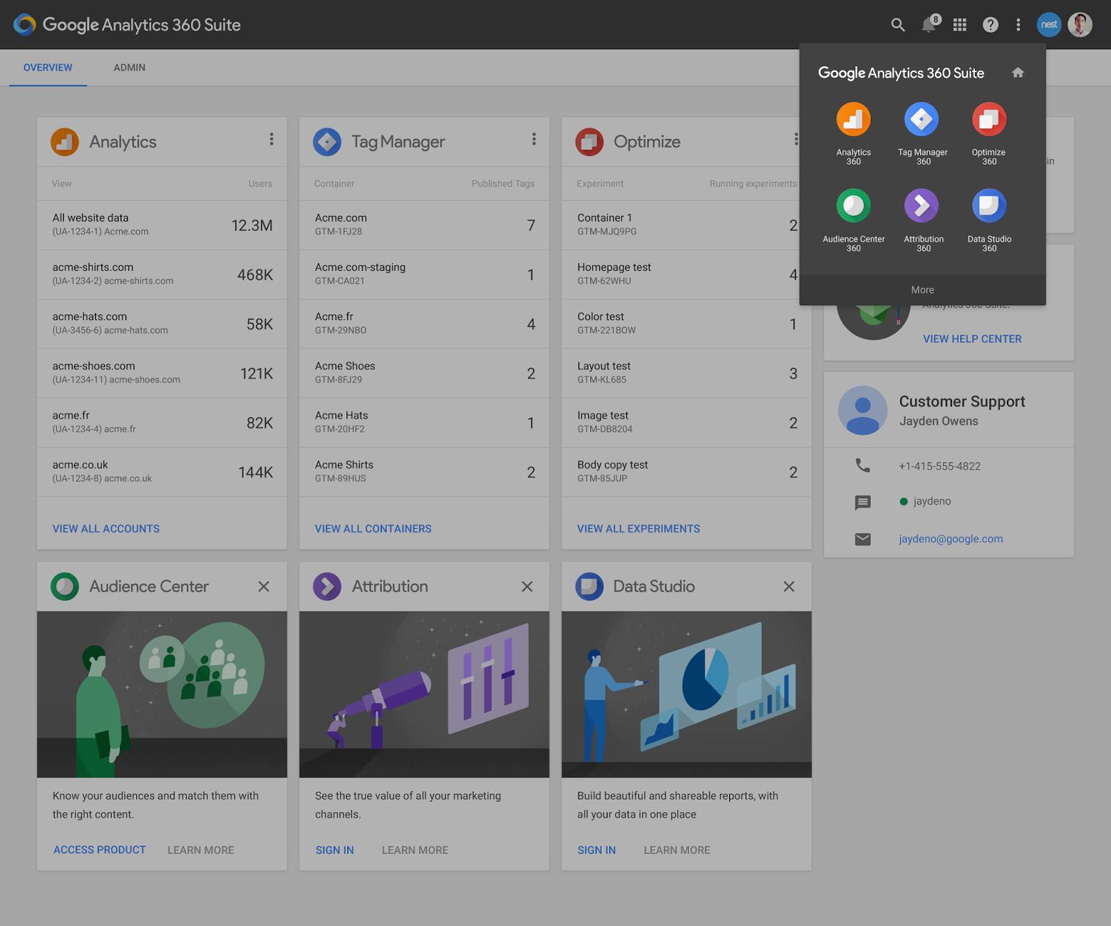 Google, Analytics 360 Suite
